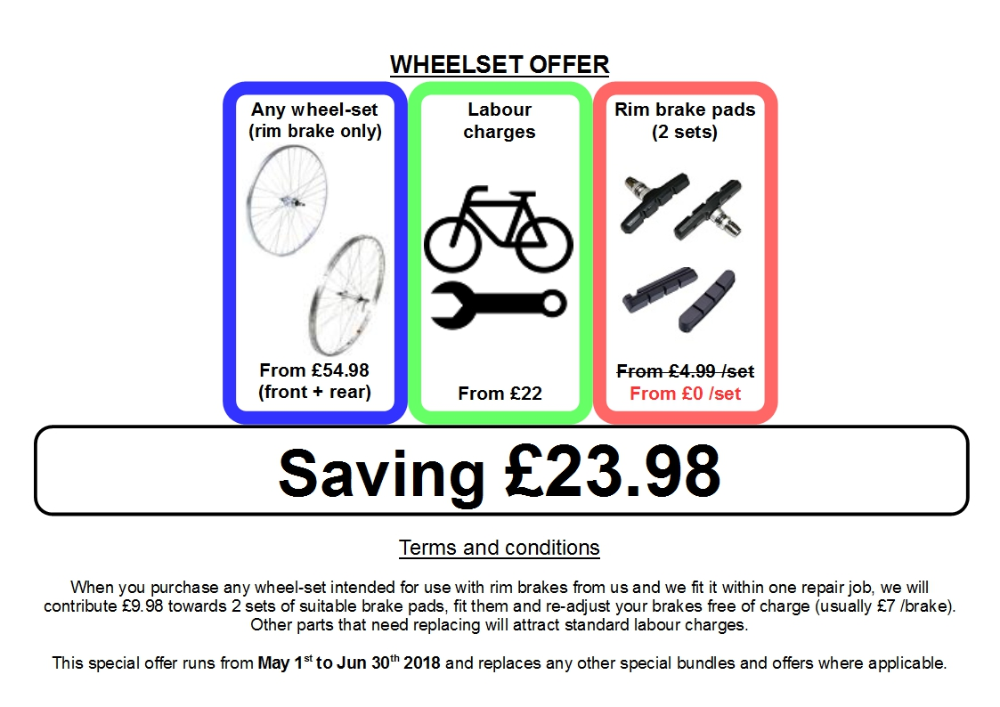 WHEELSET OFFER 5 6 2018